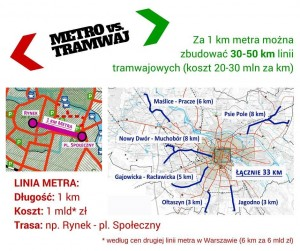 metro_Wroclaw