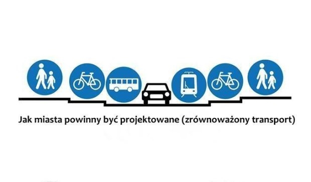 zrownowaz-transport-fenomen